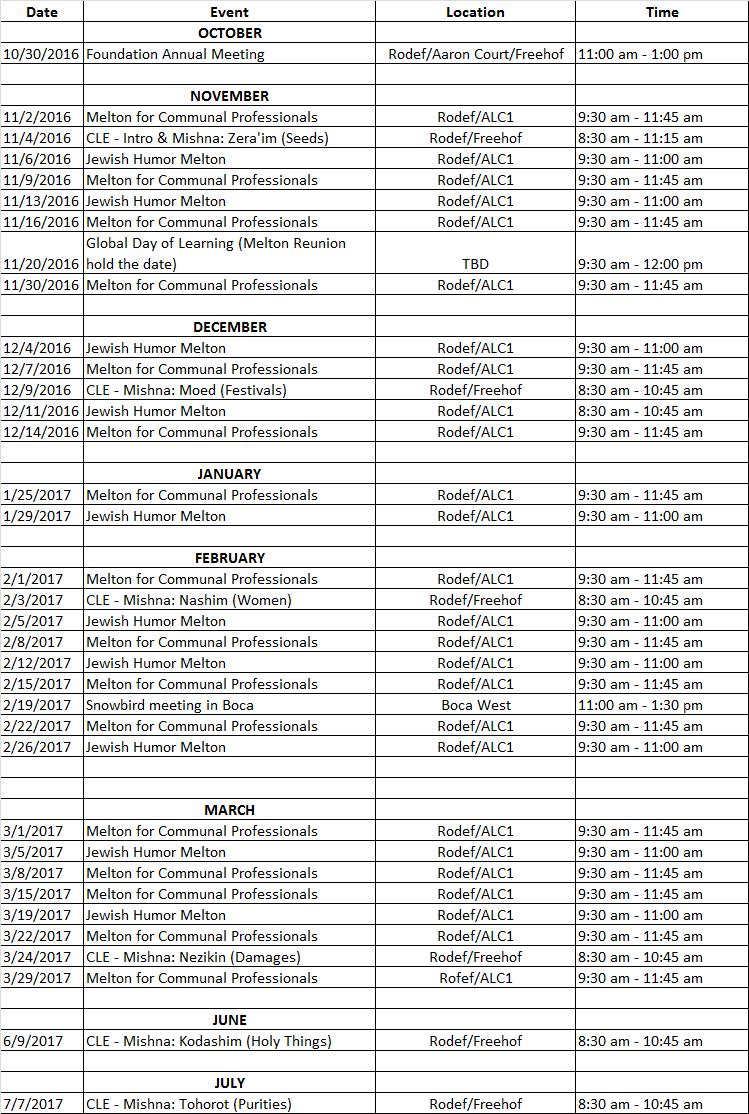 Foundation Scholar Schedule
