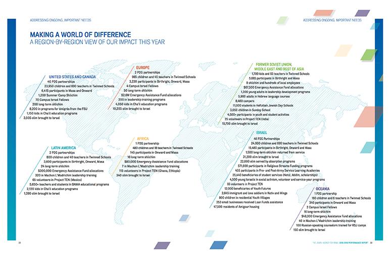 JAFI Impact Map